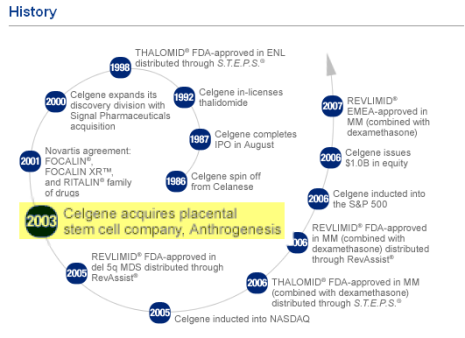 celgene-historyii.png